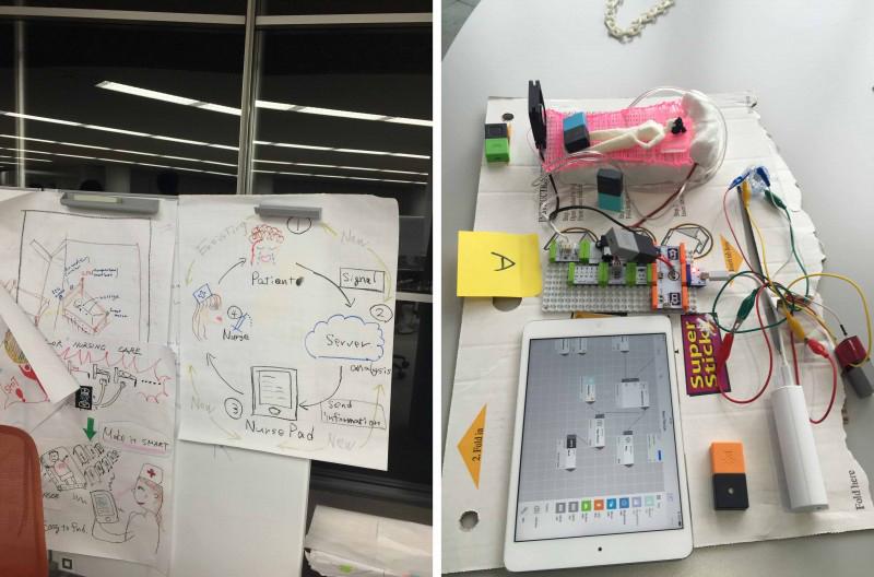 Mô hình và ý tưởng của sản phẩm giường thông minh áp dụng công nghệ IoT