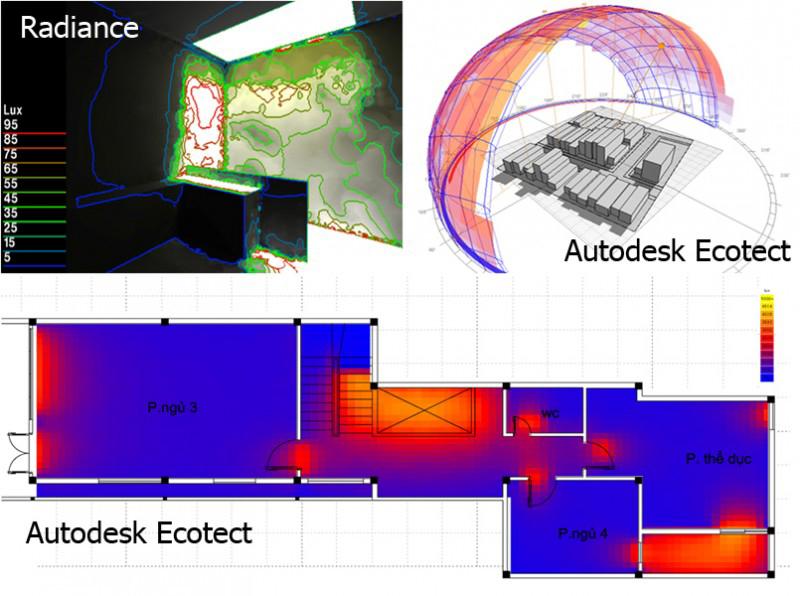 Kết quả mô phỏng chiếu sáng và chiếu nắng bằng phần mềm Radiance, Ecotect (nguồn: tác giả)