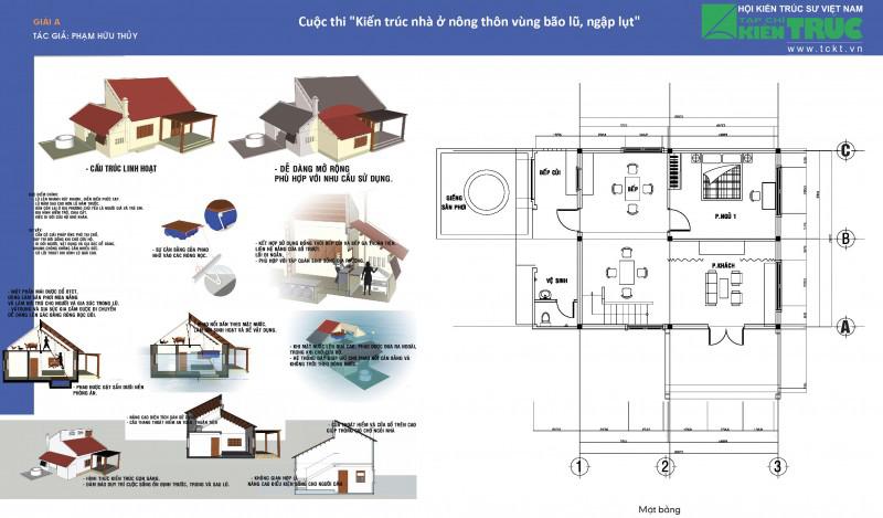 Thiết kế nhà chống bão lũ Khu vực Miền Trung