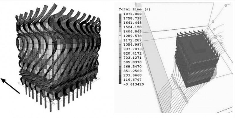 Những hình dạng khác thường của công trình như xoắn hoặc gấp một phần dựa trên kết quả tính toán của phần mềm