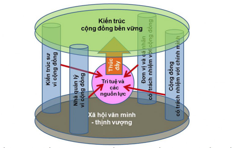 Nguyễn Quang Minh