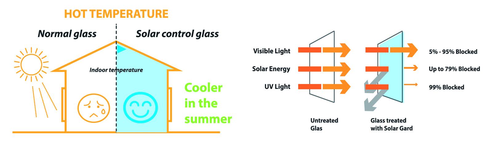 Viglacera – Tiên phong trong nghiên cứu và ứng dụng vật liệu xanh
