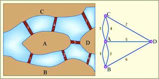2. Đây là biểu đồ đầu tiên và là sự xuất hiện đầu tiên của hình học Tôpô