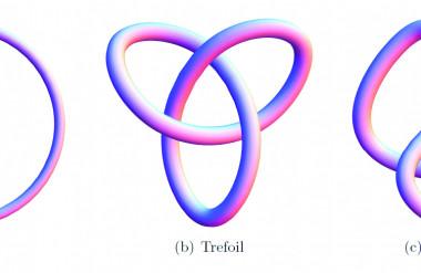 4. Ba loại nút: a. Mở nút, b. Nút chẽ ba, c. Nút hình số 8. Nút chẽ ba có 3 giao cắt, nút số 8 có 4 giao cắt (crossing)
