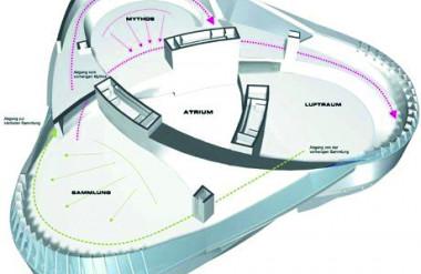 6. Bảo tàng Mercedes-Benz lấy nguyên mẫu từ một nút chẽ ba