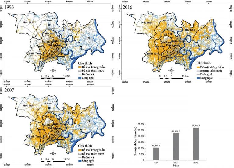 Sinh thái học đô thị: Nền tảng khoa học cho quản lý cảnh quan bền vững