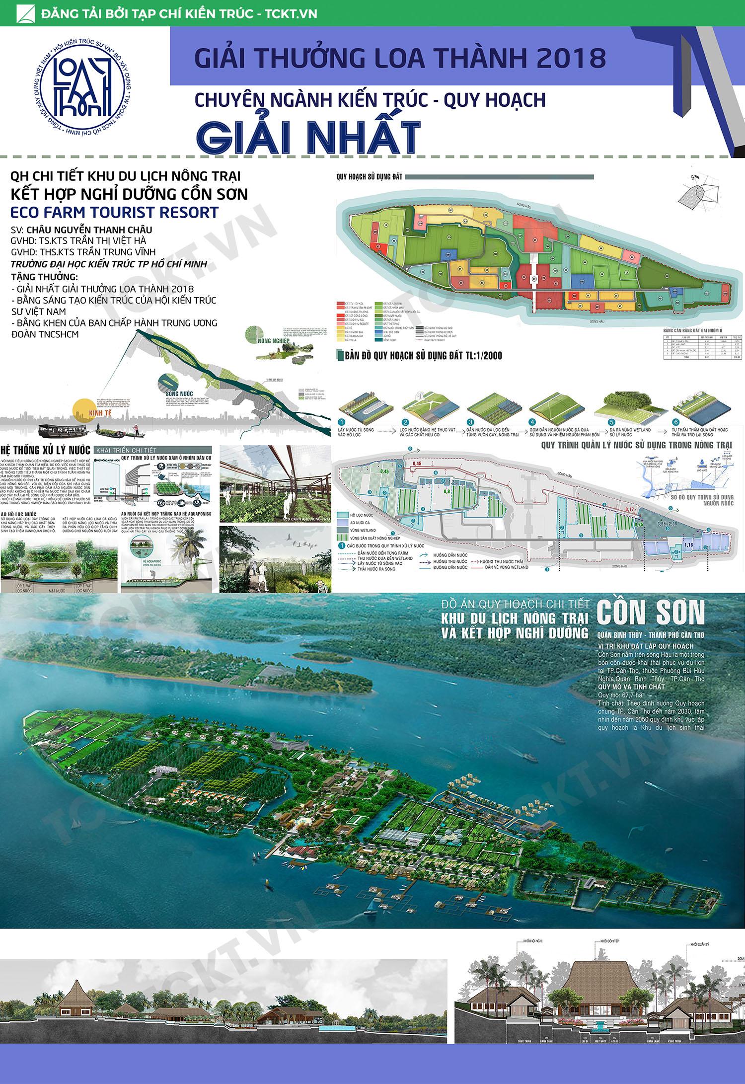 Đồ án Quy hoạch chi tiết khu du lịch nông trại Kết hợp nghỉ dưỡng Cồn Sơn