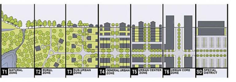 Đề xuất quy chế quản lý hình thể đô thị theo định hướng luật Smart code cho khu vực hạ lưu sông Trường Định (Đà Nằng) 18A12017 tckt 03 768x267