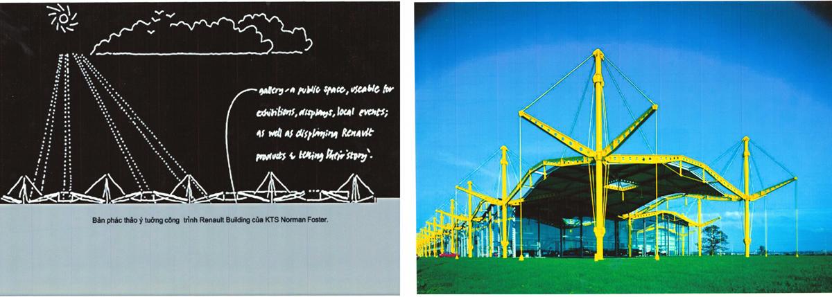 Những sơ phác của KTS Norman Foster