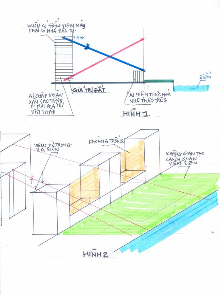 Kiến trúc cao tầng ven biển – một số suy nghĩ