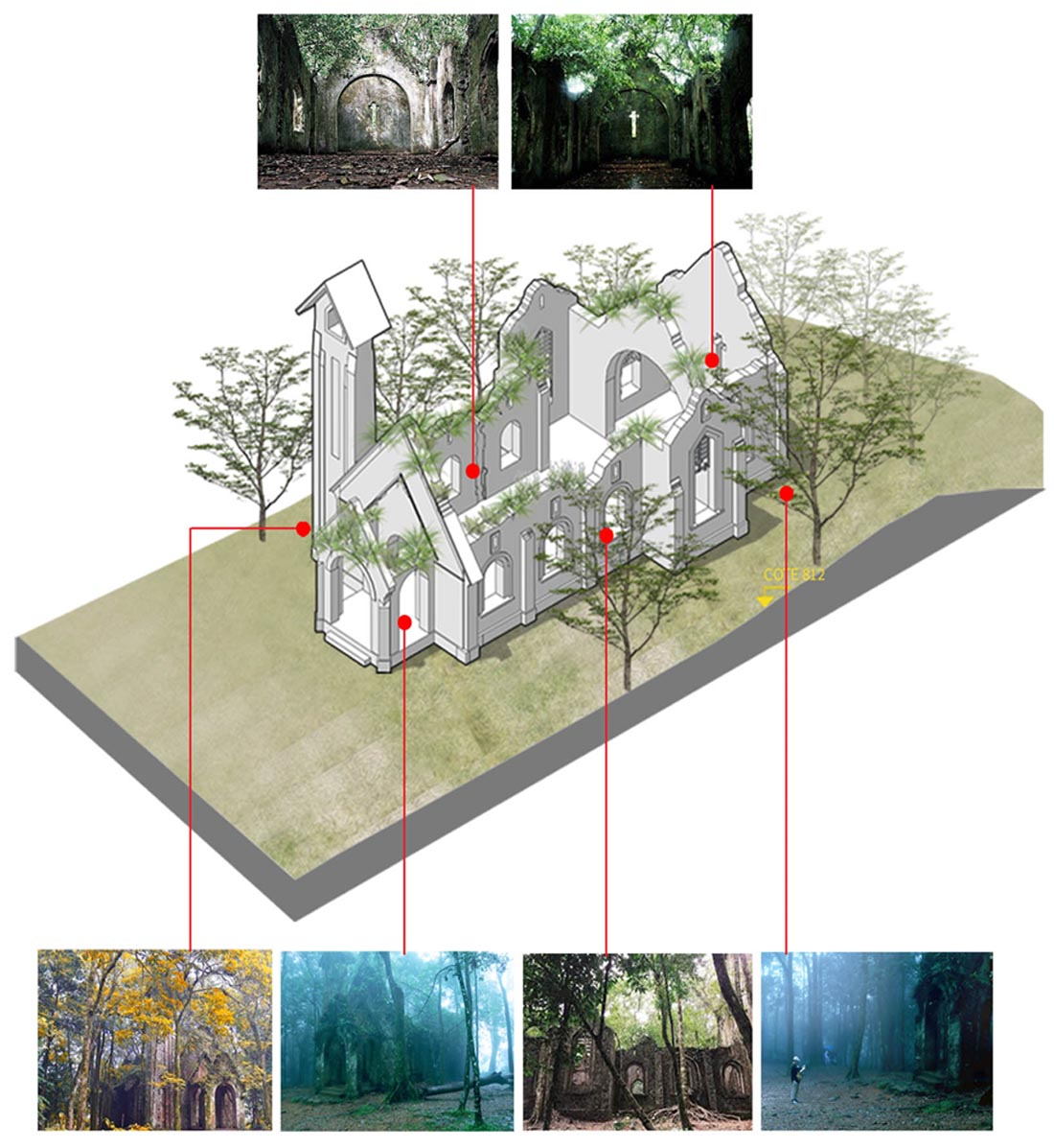 Hình 7: Phối cảnh 3D và ảnh hiện trạng công trình - nhà thờ đá