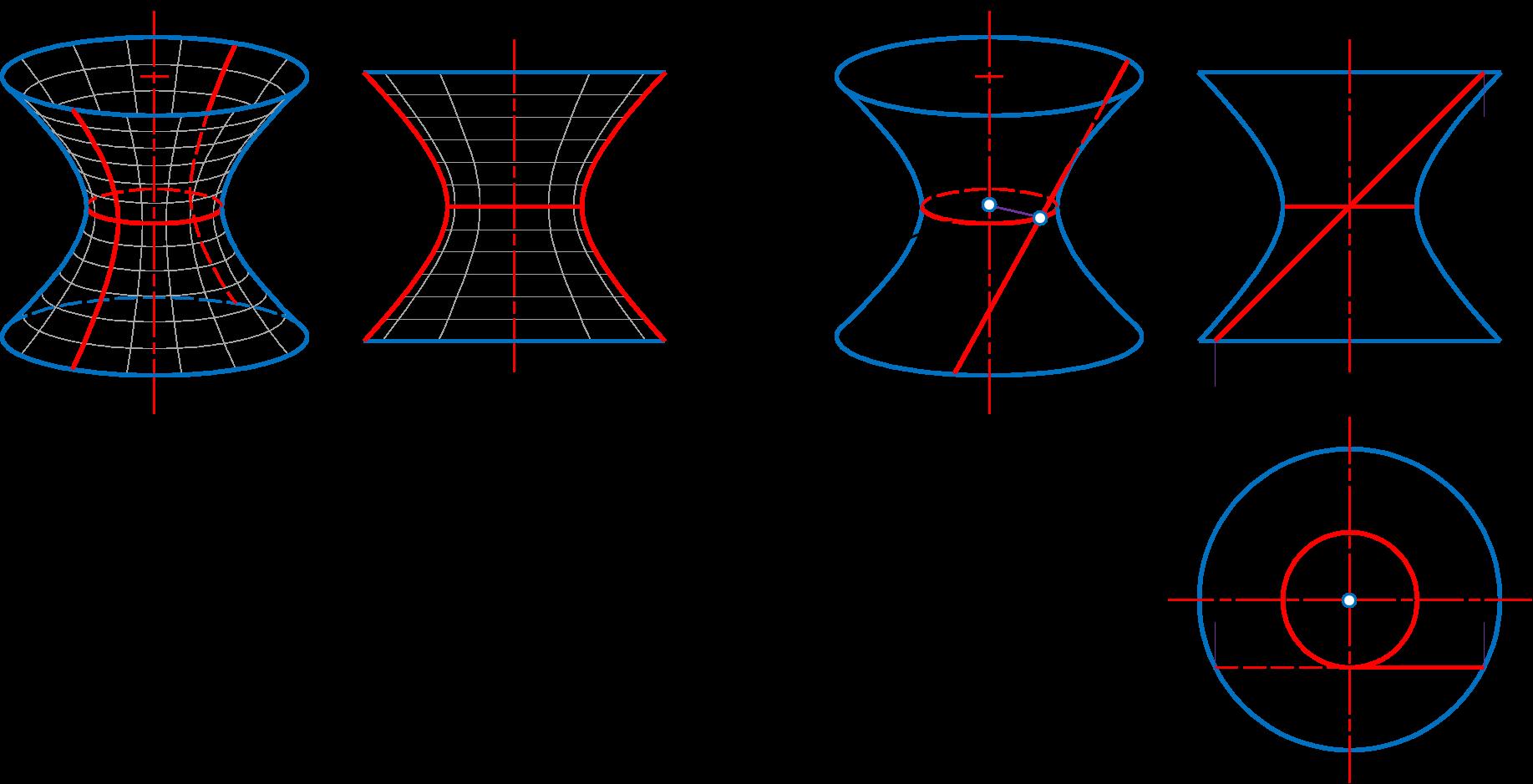 Hình không gian minh họa mặt Hyperboloid một tầng tròn xoay tạo bởi một Hyperbol quay quanh trục ảo của nó H.1b. Hình chiếu thẳng góc mặt Hyperboloid một tầng tròn xoay tạo bởi một Hyperbol quay quanh trục ảo của nó H.2a. Hình không gian minh họa mặt Hyperboloid một tầng tròn xoay tạo bởi một đường thẳng m quay quanh trục a H.2b. Hình chiếu thẳng góc mặt Hyperboloid một tầng tròn xoay tạo bởi một đường mặt m quay quanh trục a chiếu bằng