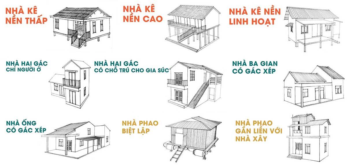 Đồng hành cùng người dân, Quỹ Sống đã đưa ra rất nhiều mô hình nhà chống lũ trong dự án Nhà An Toàn cho người dân vùng trũng.