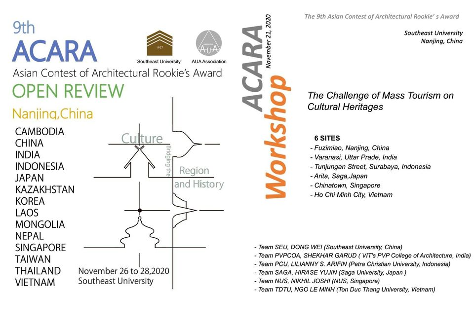 "Chủ đề ACARA2020 ""The Challenges of Mass Tourism on Cultural Heritages"" (Nguồn: ACARA2020)"