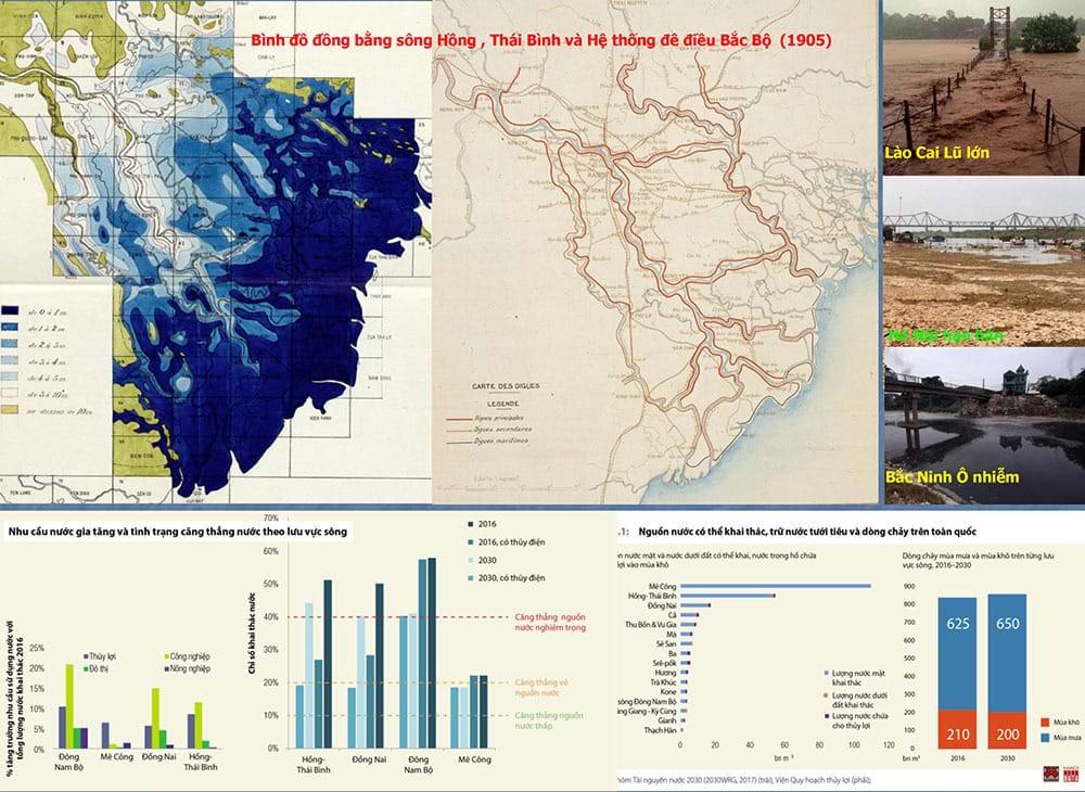 Bản đồ thực hiện năm 1905. Sau hơn 100 năm sông Hồng không chỉ có lũ lụt mà còn đối mặt với thách thức khô hoá, ô nhiễm và biến đổi địa hình do khai thác cát, sỏi, đất lòng sông và bên sông… Những tư liệu không thấy đề cập trong các tài liệu quy hoạch các loại.