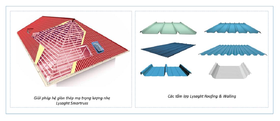 Thép cán nguội ứng dụng cho hệ giàn thép mạ trọng lượng nhẹ Lysaght Smartruss, tấm lợp bao che Lysaght Roofing & Walling