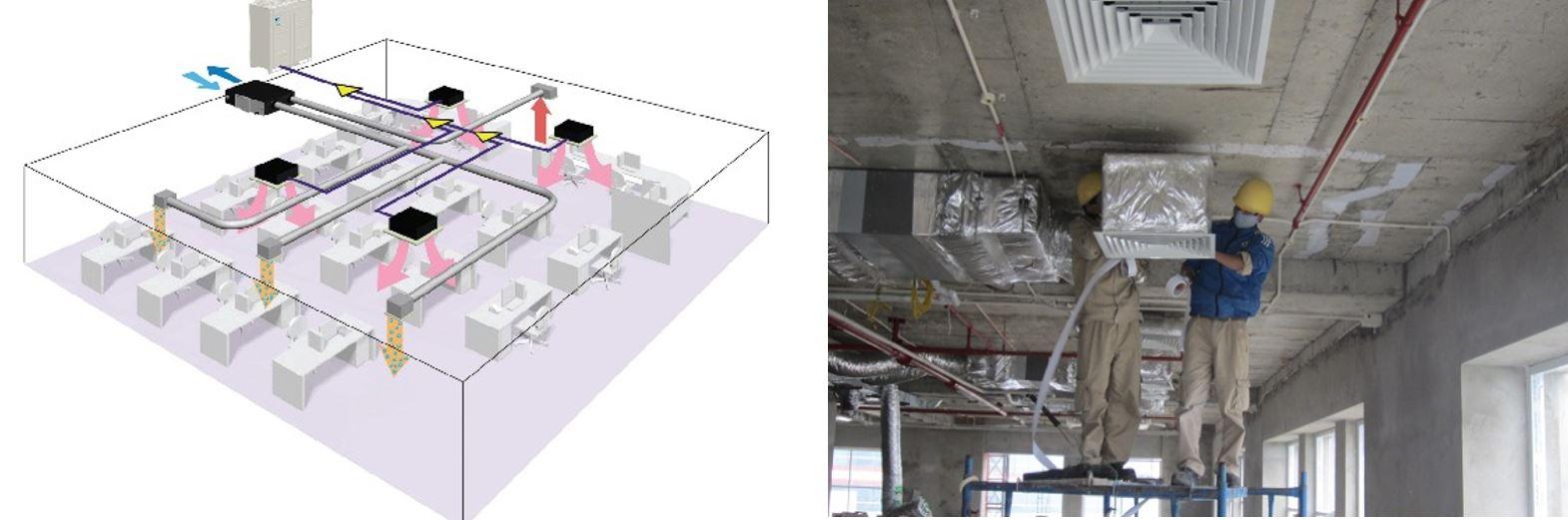Sơ đồ hệ thống điều hòa không khí và thông gió theo mô hình cục bộ cho không gian văn phòng, TTTM, công cộng có khả năng phân lập cao khi có rủi ro dịch bệnh, hạn chế lây chéo.