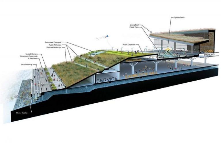Tòa nhà tích hợp đầy đủ hệ sinh thái đô thị tại giao điểm của lõi trung tâm sôi động.