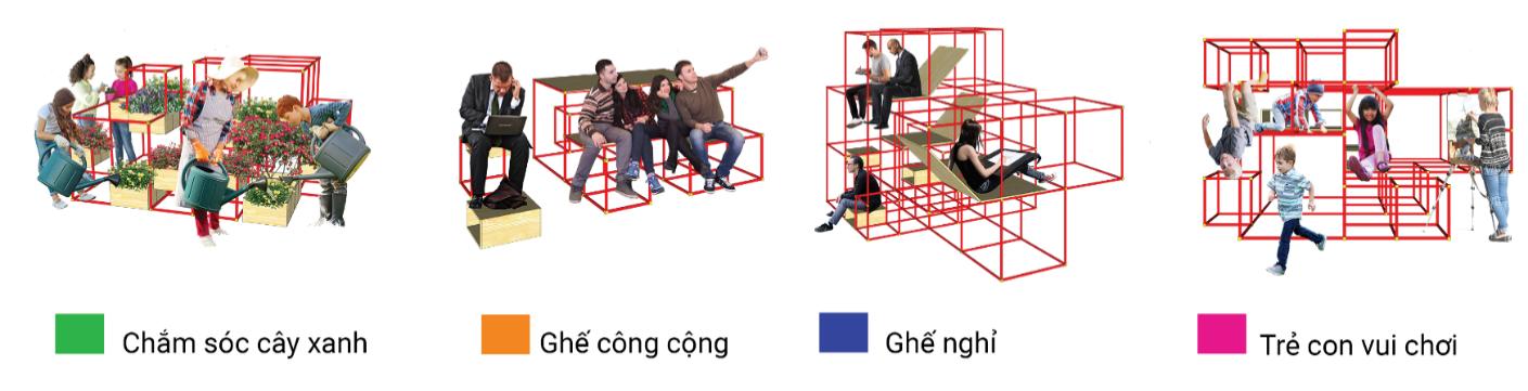 Sử dụng cấu trúc modul kích thước phù hợp dễ dàng tháo lắp, linh hoạt cấu trúc để sử dụng vào những chức năng khác nhau.